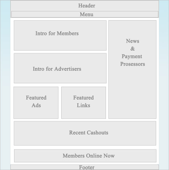 GeN4 Homepage Template Structure